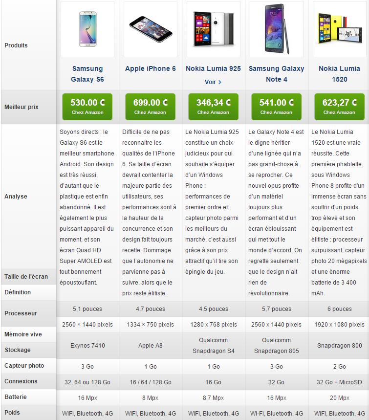 Ciel telecom toms guide smartphones